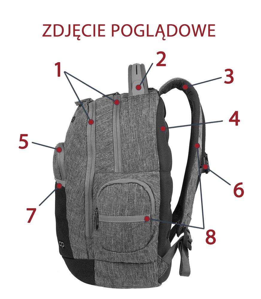 d9a99f1e27c63 Zestaw szkolny Coolpack 2018 Candy Check - plecak Brick i piórnik ...
